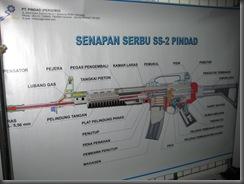 Diagram SS-2